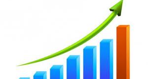 Volumul producției industriale a crescut