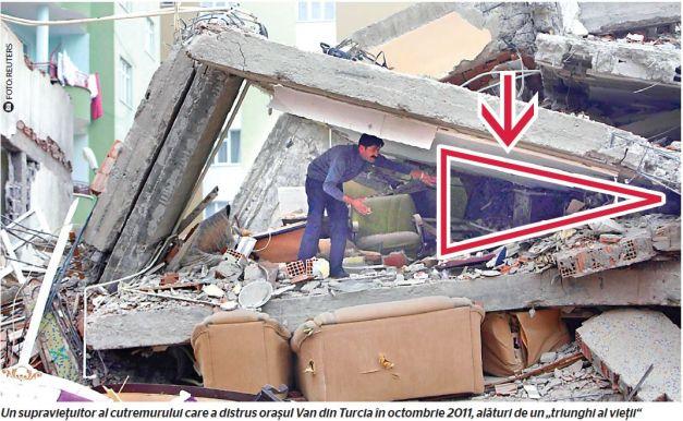 10 reguli de supravieţuire în caz de cutremur