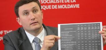 Vladimir Odnostalco: Guvernarea doreşte să majoreze cu 35 la sută salariile membrilor Guvernului, deputaţilor şi a altor demnitari