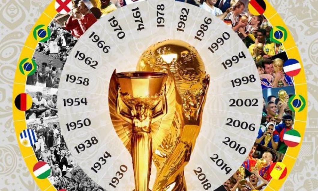 Începe cel mai așteptat eveniment al anului! Două mari premiere pentru Mondialul din Rusia