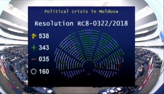 Adoptat de Parlamentul European: Asistență macrofinananciară suspendată până după alegerile parlamentare