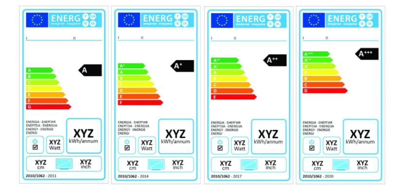 Eticheta energetică este utilizată pentru a informa despre costurile operaționale ale aparatelor de uz casnic per categorie de aparat. AEE vine cu explicații!