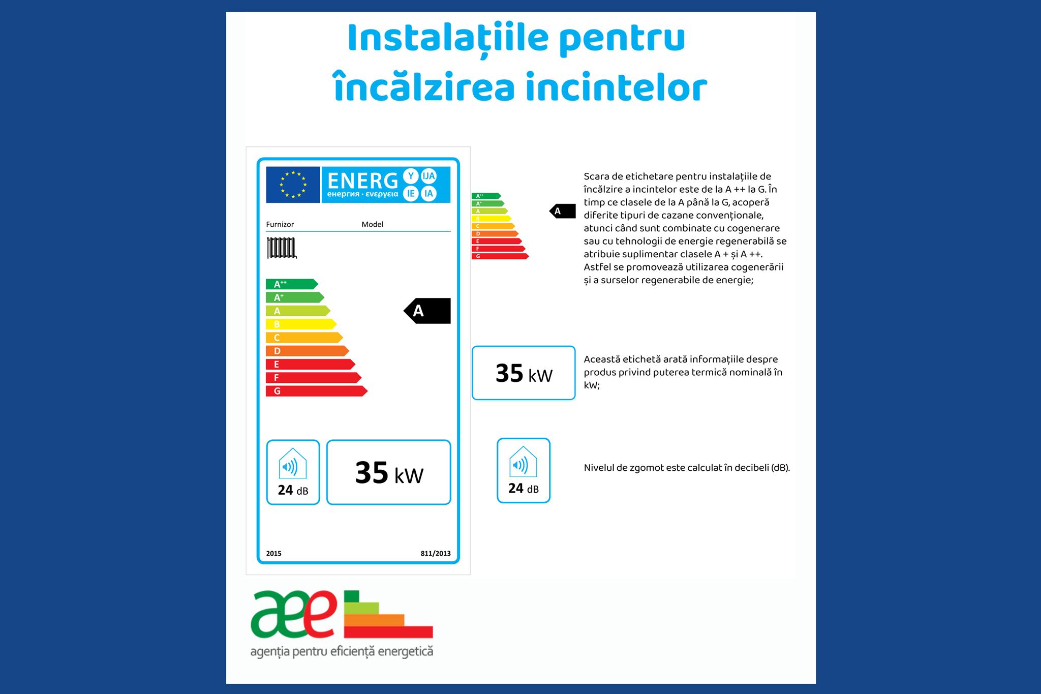 Cum se citește corect eticheta energetică pentru instalațiile de încălzire