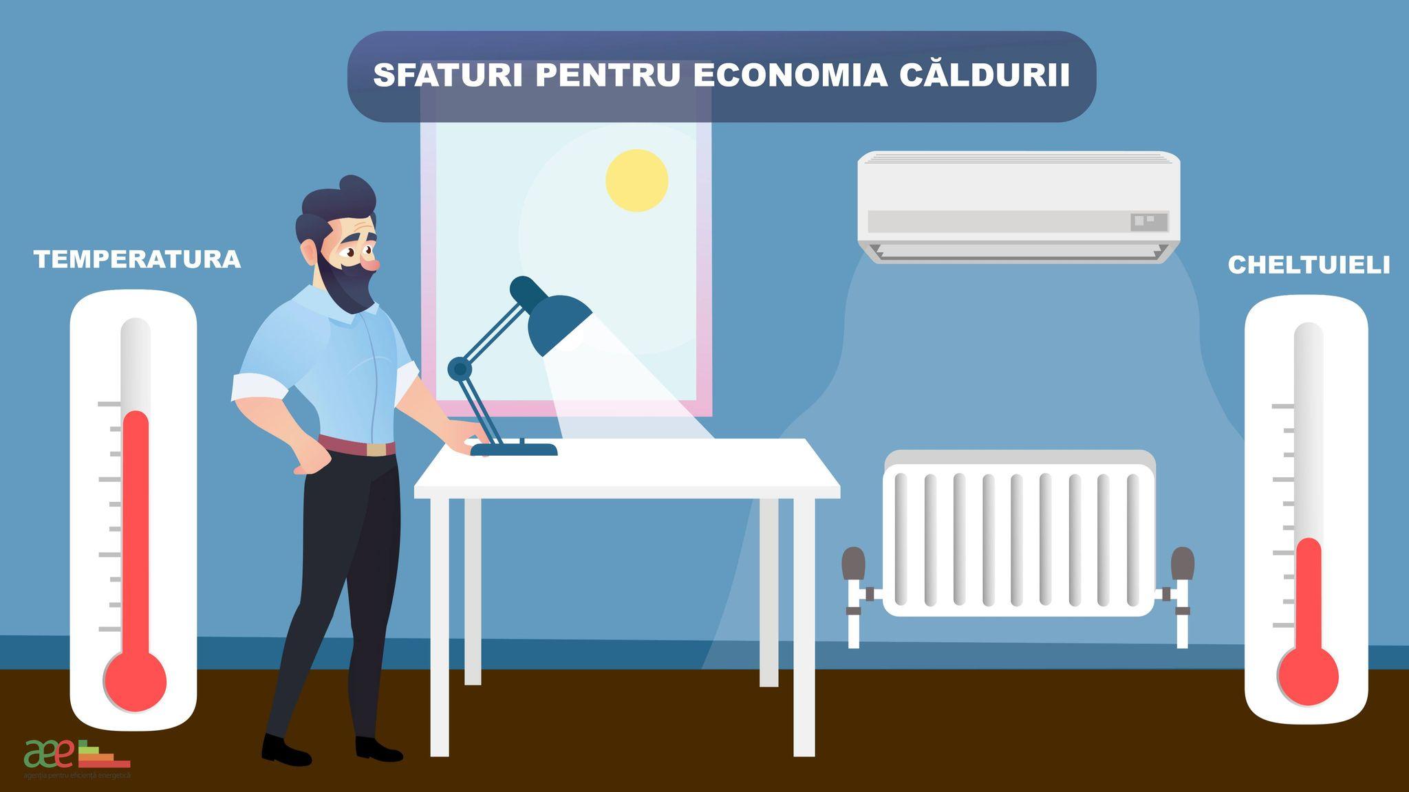 Trucuri de la AEE – cum să reducem costurile de încălzire în oficiu