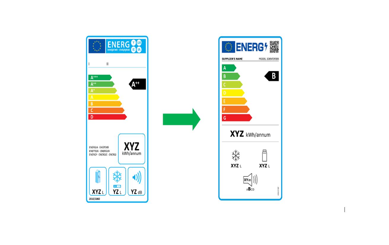Eticheta pentru clasificarea consumului de energie al aparatelor de uz casnic este definitiv retrasă și intră în vigoare o nouă scară de valori