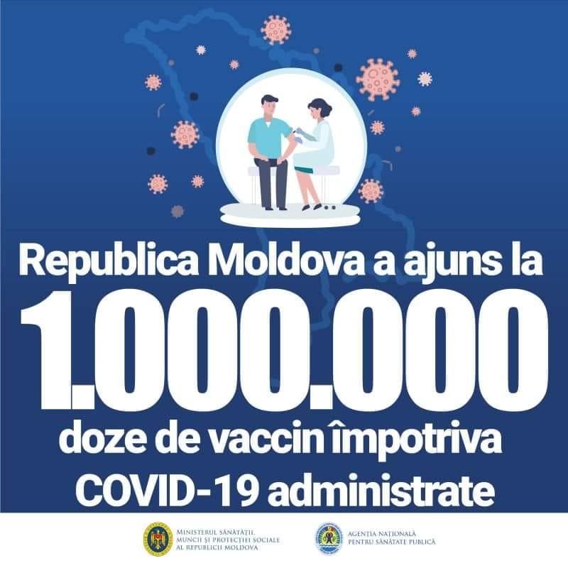 1 000 000 de doze de vaccin împotriva COVID-19 au fost administrate în Republica Moldova